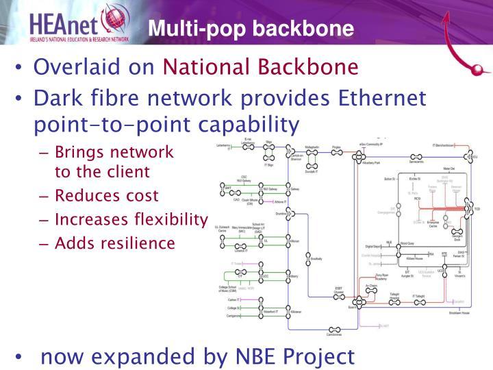 Multi-pop backbone