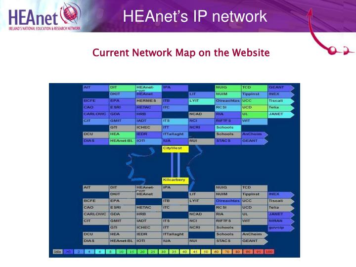 HEAnet's