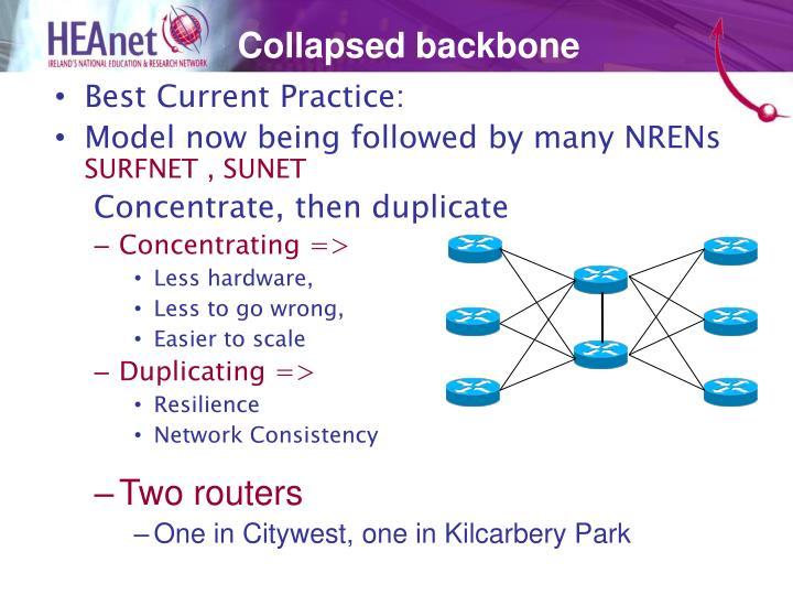 Collapsed backbone