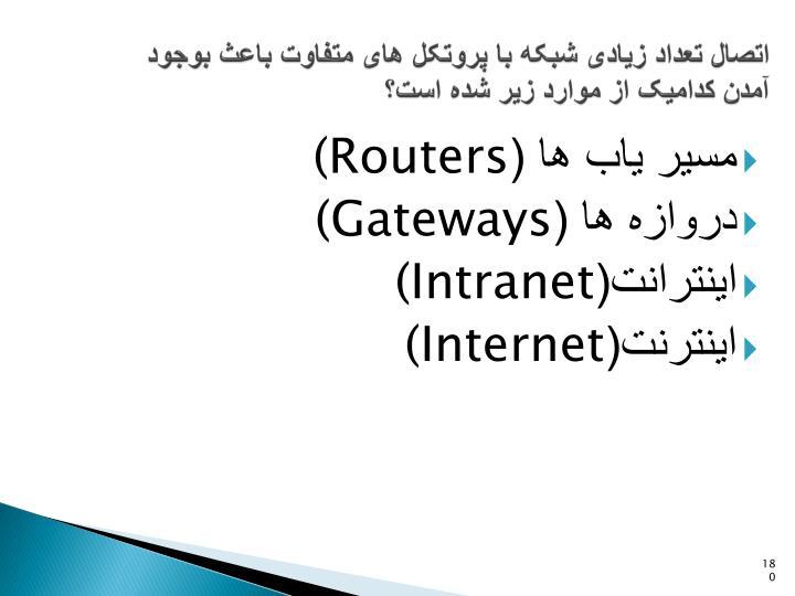 اتصال تعداد زیادی شبکه با پروتکل های متفاوت باعث بوجود آمدن کدامیک از موارد زیر شده است؟