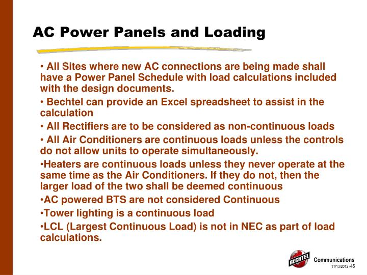 AC Power Panels and Loading