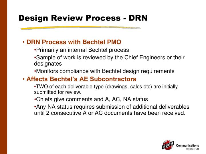 Design Review Process - DRN