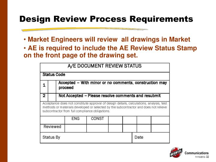 Design Review Process Requirements