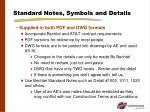 standard notes symbols and details