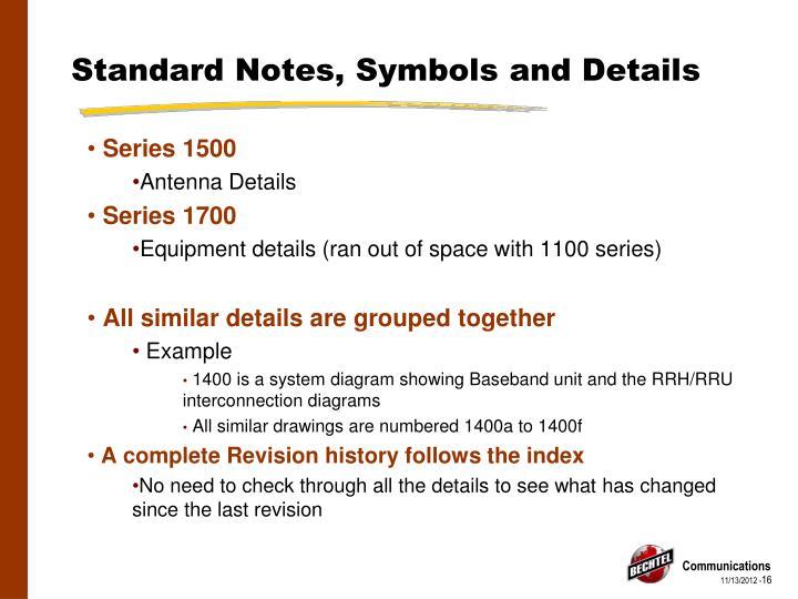 Standard Notes, Symbols and Details