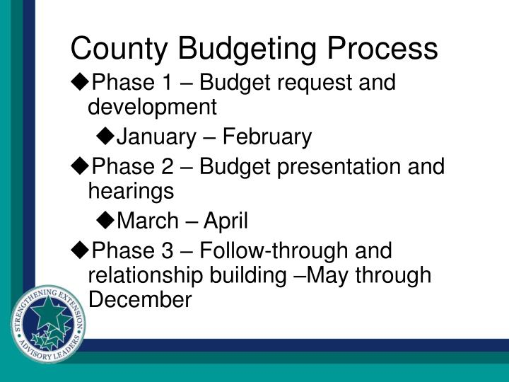 County Budgeting Process