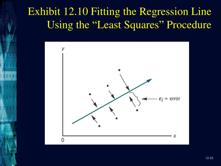 """Exhibit 12.10 Fitting the Regression Line Using the """"Least Squares"""" Procedure"""
