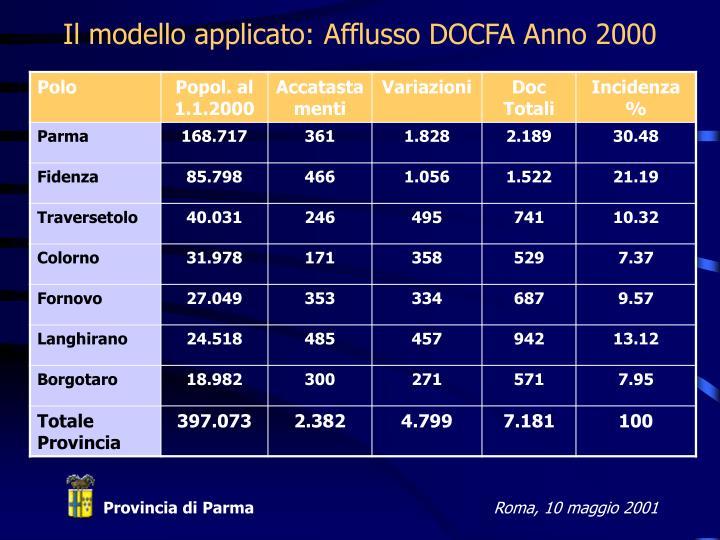 Il modello applicato: Afflusso DOCFA Anno 2000