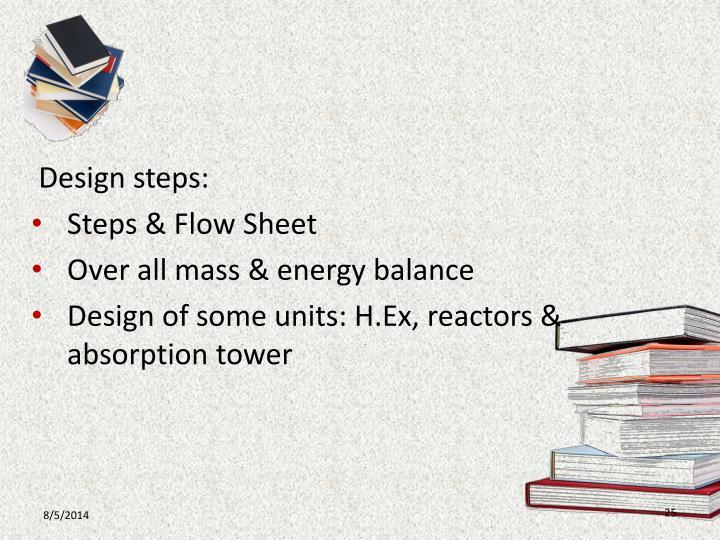 Design steps: