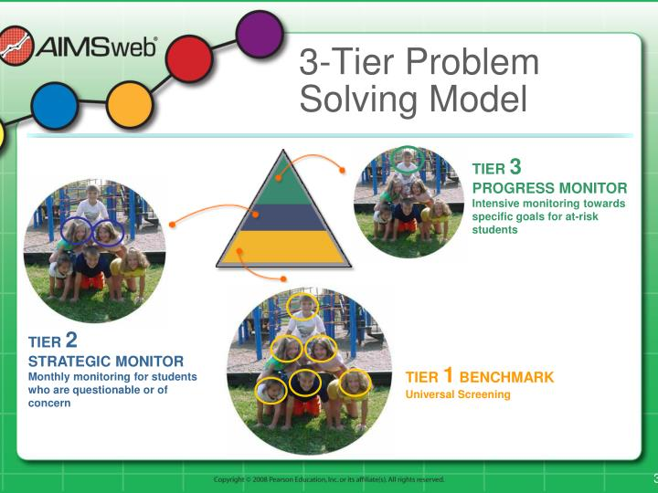 3-Tier Problem Solving Model
