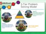 3 tier problem solving model