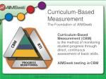 curriculum based measurement the foundation of aimsweb