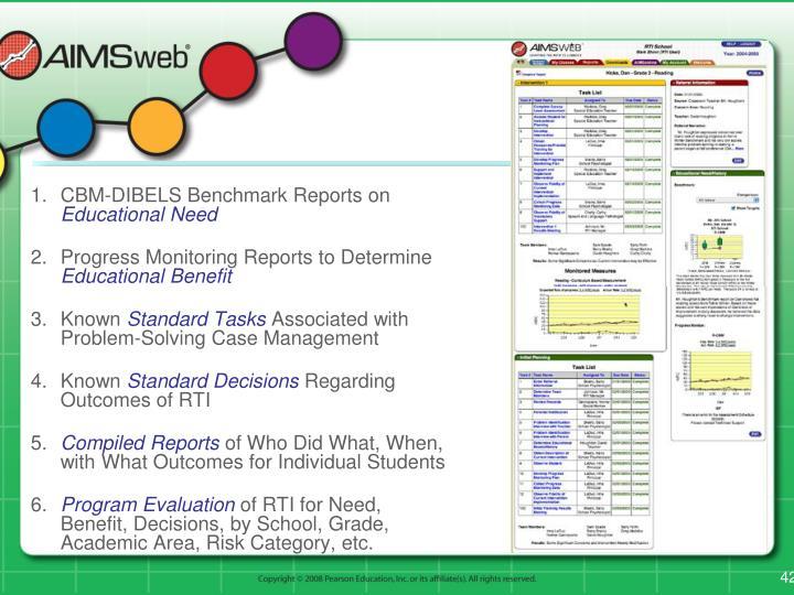 1.CBM-DIBELS Benchmark Reports on