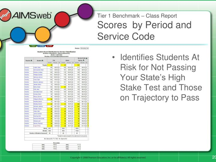 Tier 1 Benchmark – Class Report