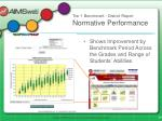 tier 1 benchmark district report normative performance
