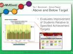 tier 1 benchmark school report above and below target