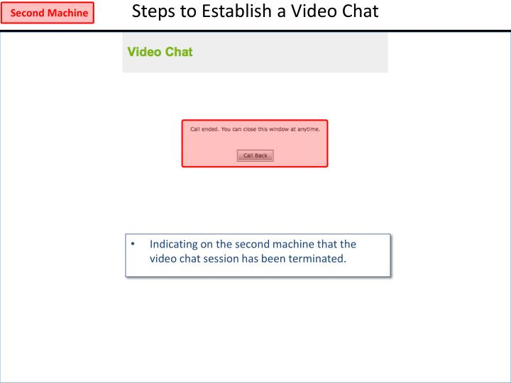 Steps to Establish a Video Chat