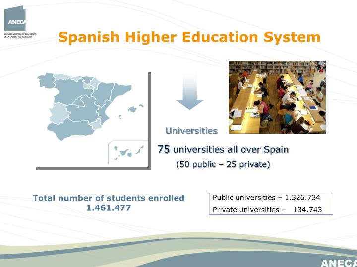 Spanish Higher Education System