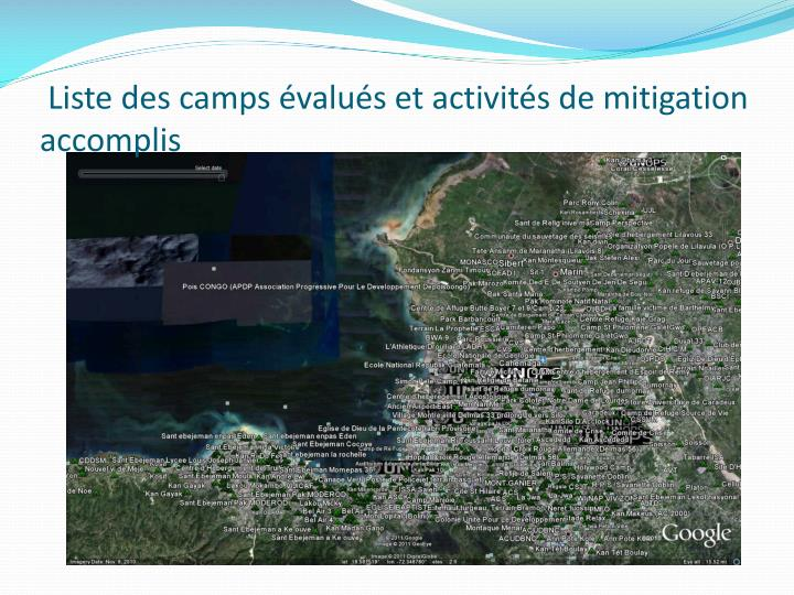 Liste des camps évalués et activités de mitigation accomplis