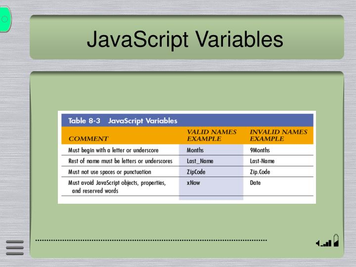 JavaScript Variables