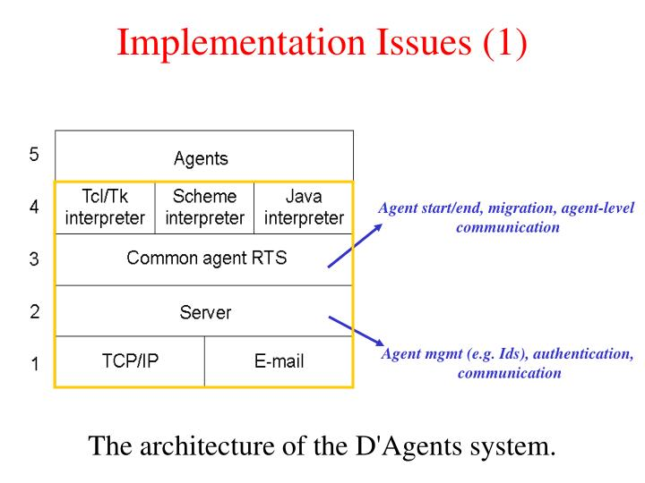 Implementation Issues (1)