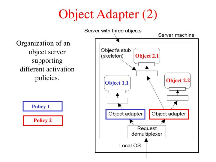 Object Adapter (2)
