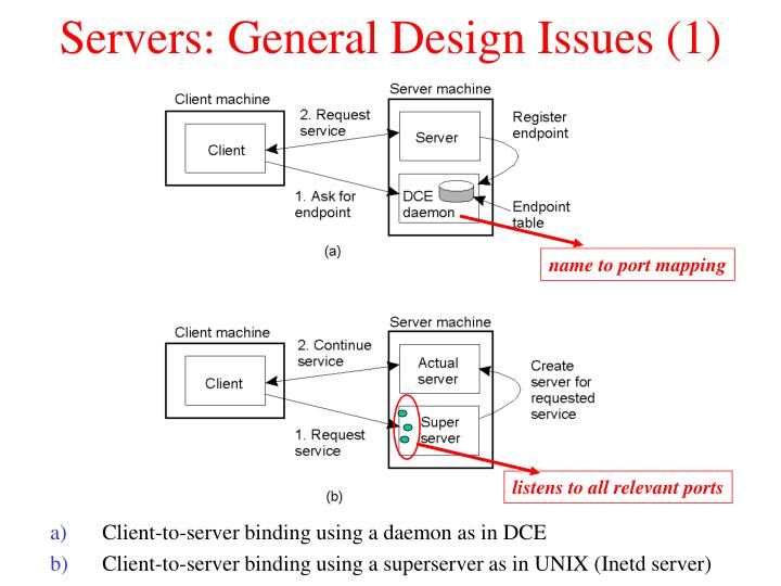 Servers: General Design Issues (1)