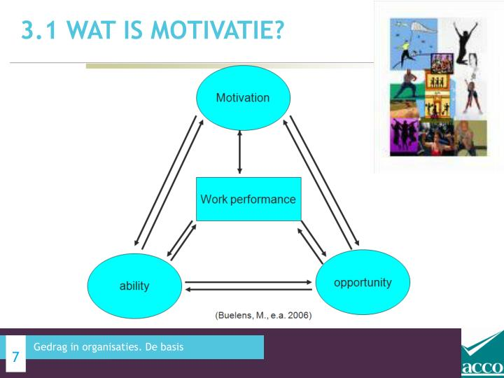 3.1 Wat is Motivatie?