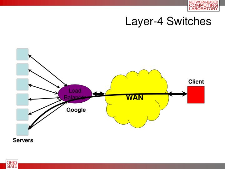 Layer-4 Switches