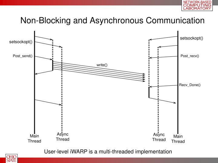 Non-Blocking and Asynchronous Communication