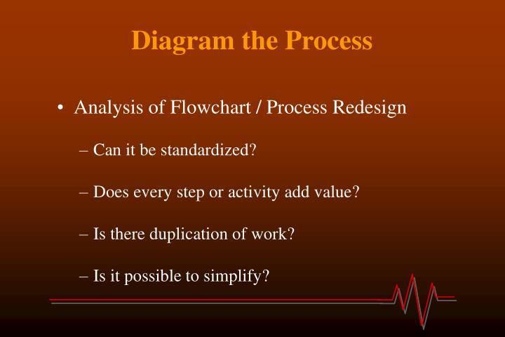 Diagram the Process