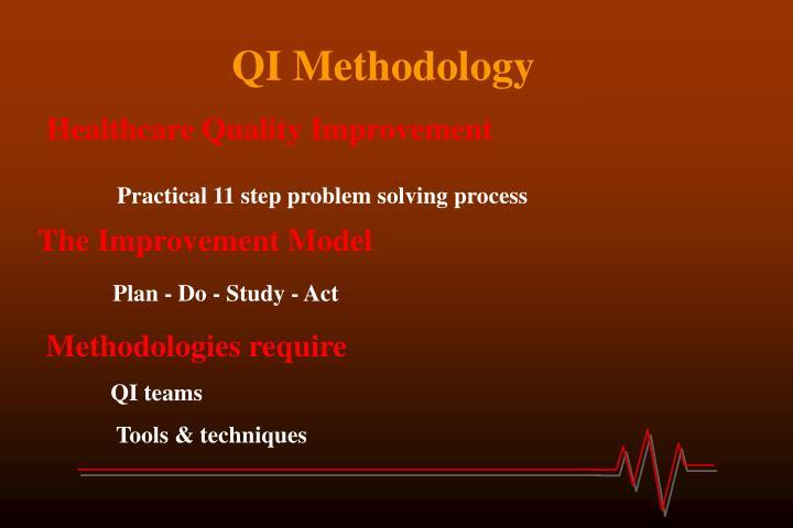 QI Methodology