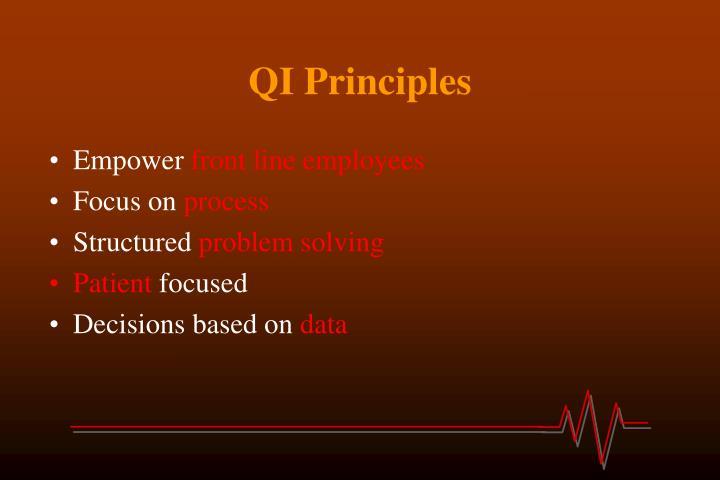 QI Principles