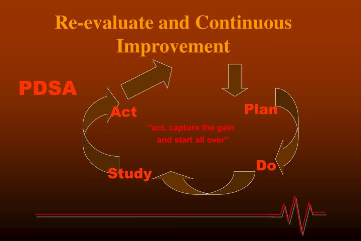 Re-evaluate and Continuous Improvement