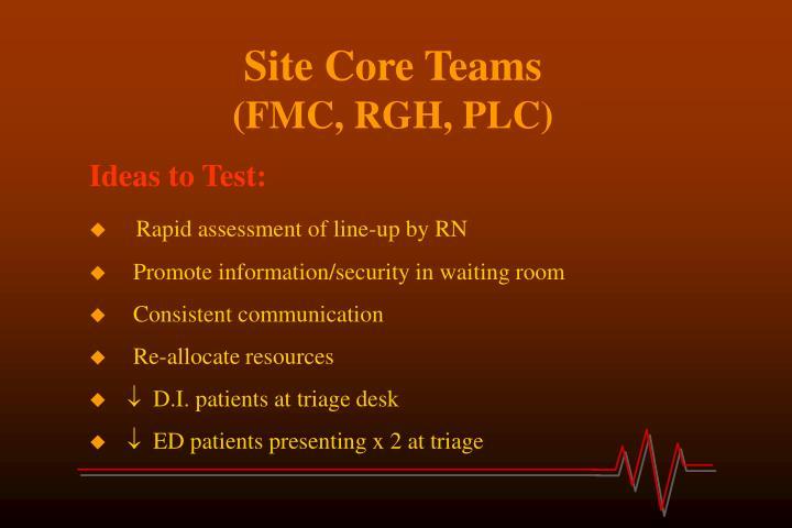 Site Core Teams