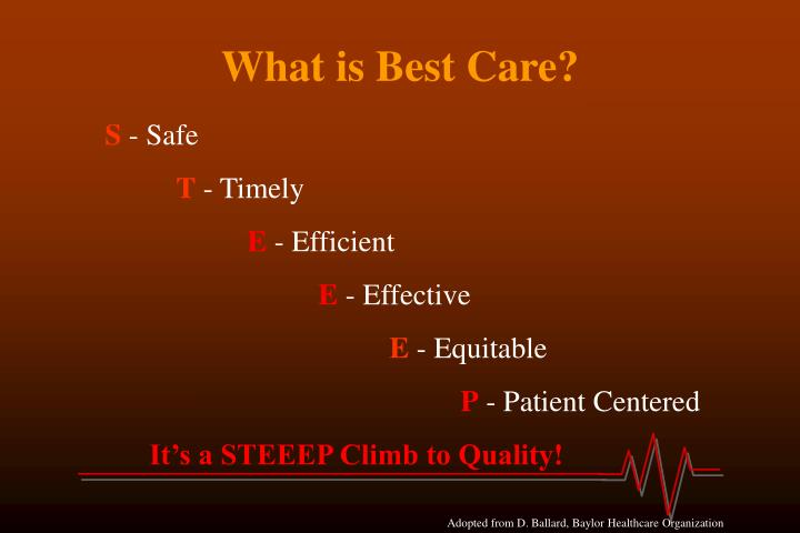 What is Best Care?