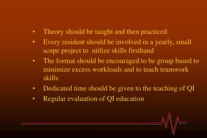 Theory should be taught and then practiced
