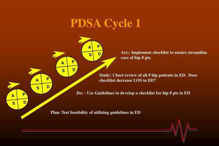 PDSA Cycle 1
