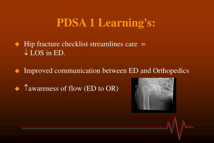 PDSA 1 Learning's: