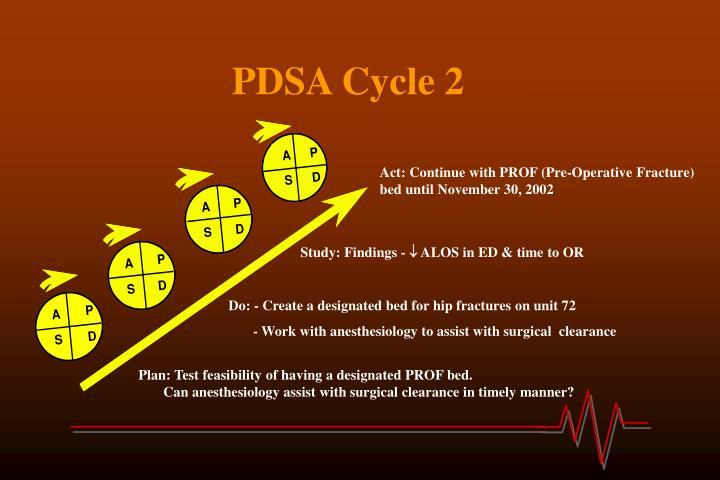 PDSA Cycle 2