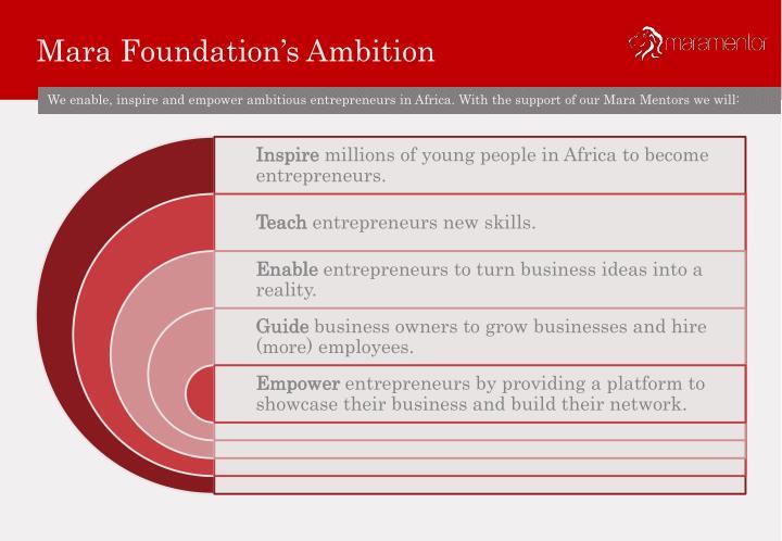 Mara Foundation's Ambition
