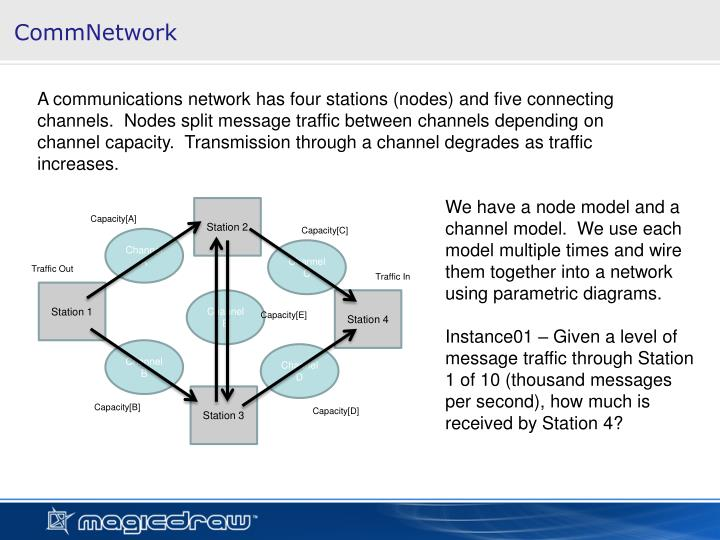 CommNetwork