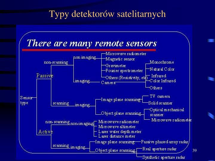 Typy detektorów satelitarnych