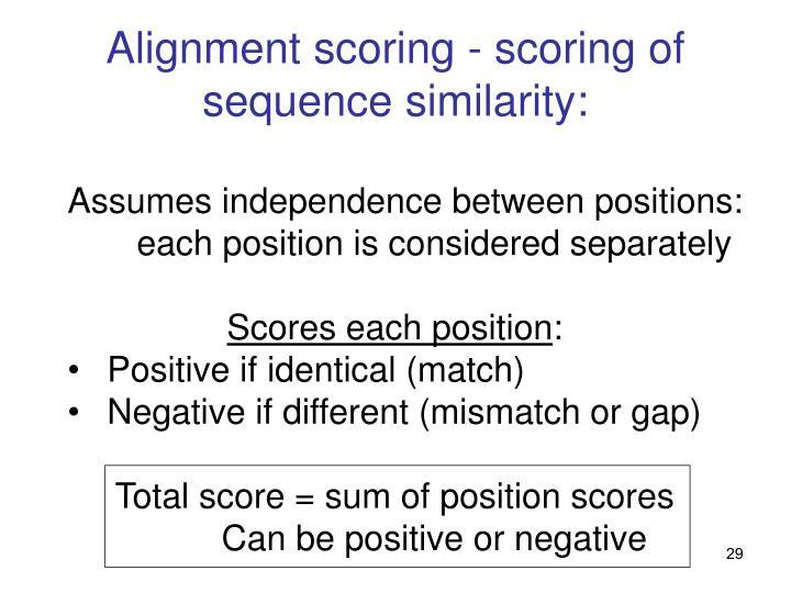 Alignment scoring - scoring of sequence similarity:
