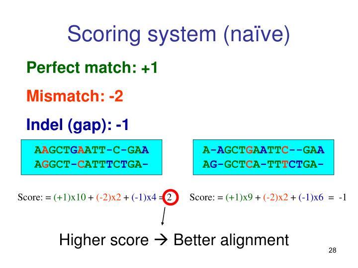 Scoring system (naïve)