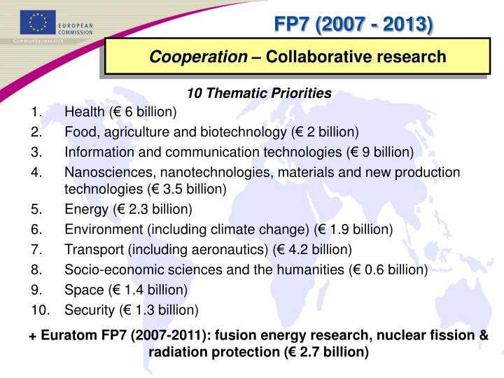 FP7 (2007 - 2013)