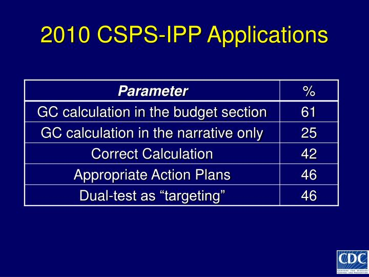 2010 CSPS-IPP Applications