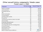 other sexual history components female cases female cases n 2060