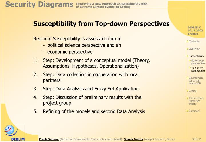 Susceptibility from Top-down Perspectives