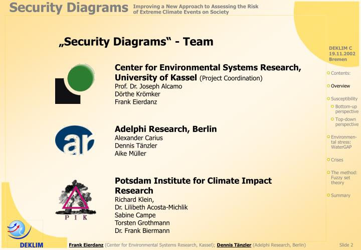 Center for Environmental Systems Research, University of Kassel
